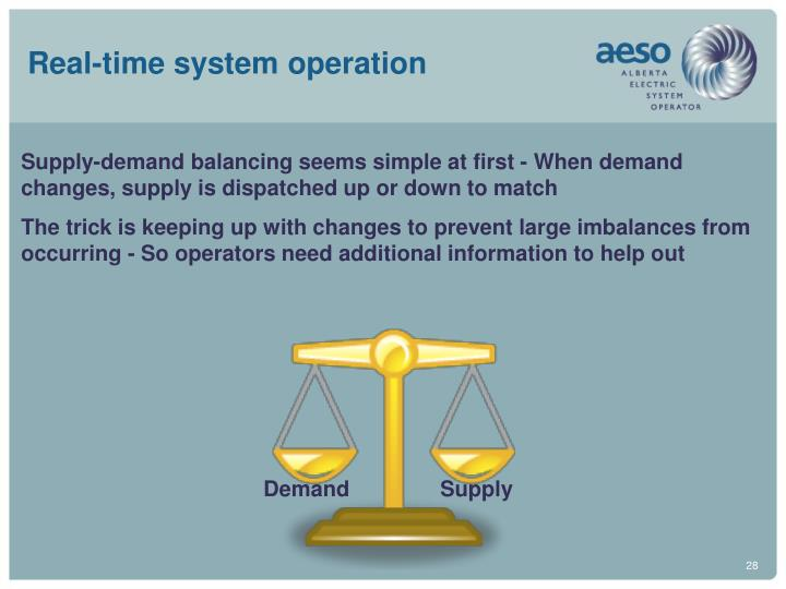 Real-time system operation