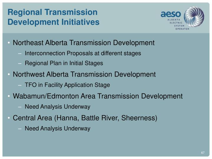 Regional Transmission Development Initiatives