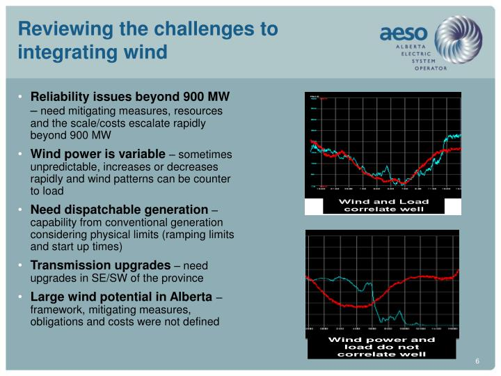 Reviewing the challenges to integrating wind