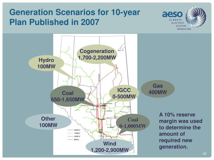 Generation Scenarios for 10-year Plan Published in 2007