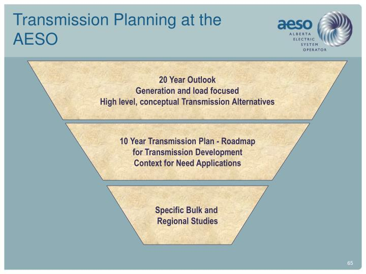 Transmission Planning at the AESO