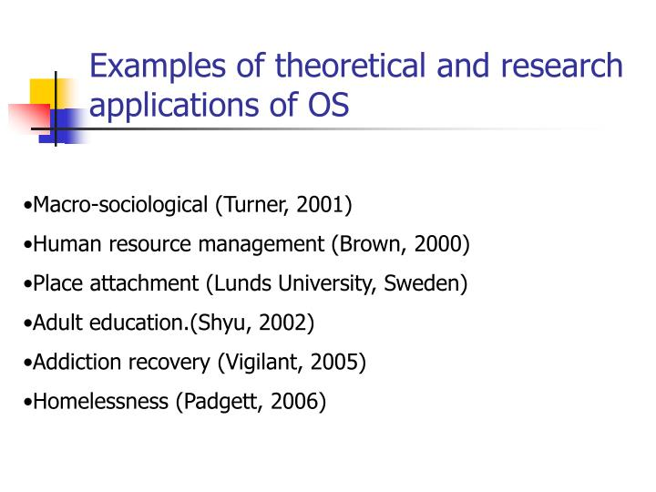 Examples of theoretical and research applications of OS