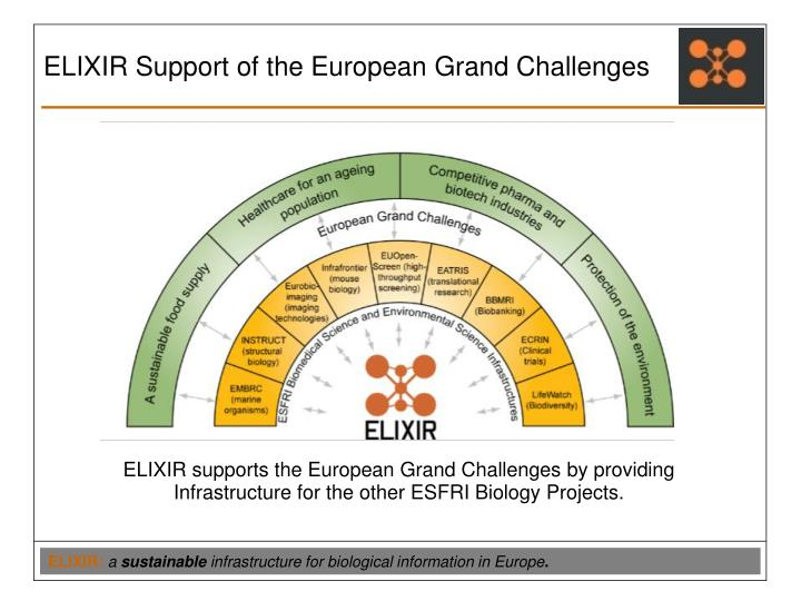 ELIXIR Support of the European Grand Challenges