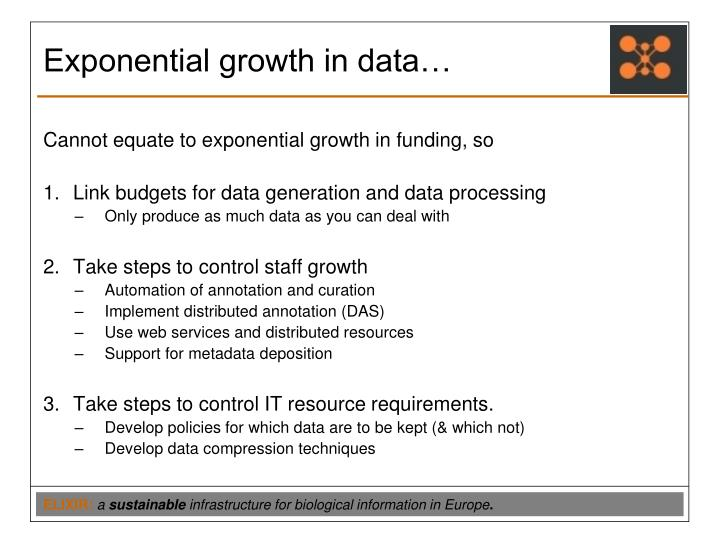 Exponential growth in data…