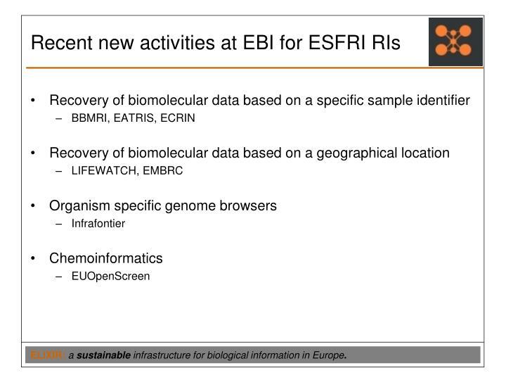 Recent new activities at EBI for ESFRI RIs