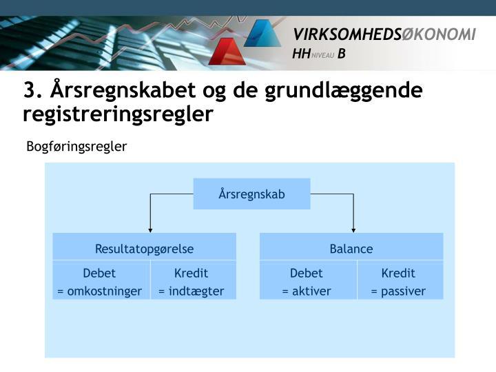 3. Årsregnskabet og de grundlæggende registreringsregler