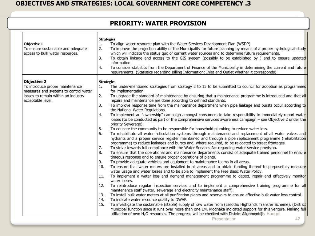 OBJECTIVES AND STRATEGIES: LOCAL GOVERNMENT CORE COMPETENCY .3