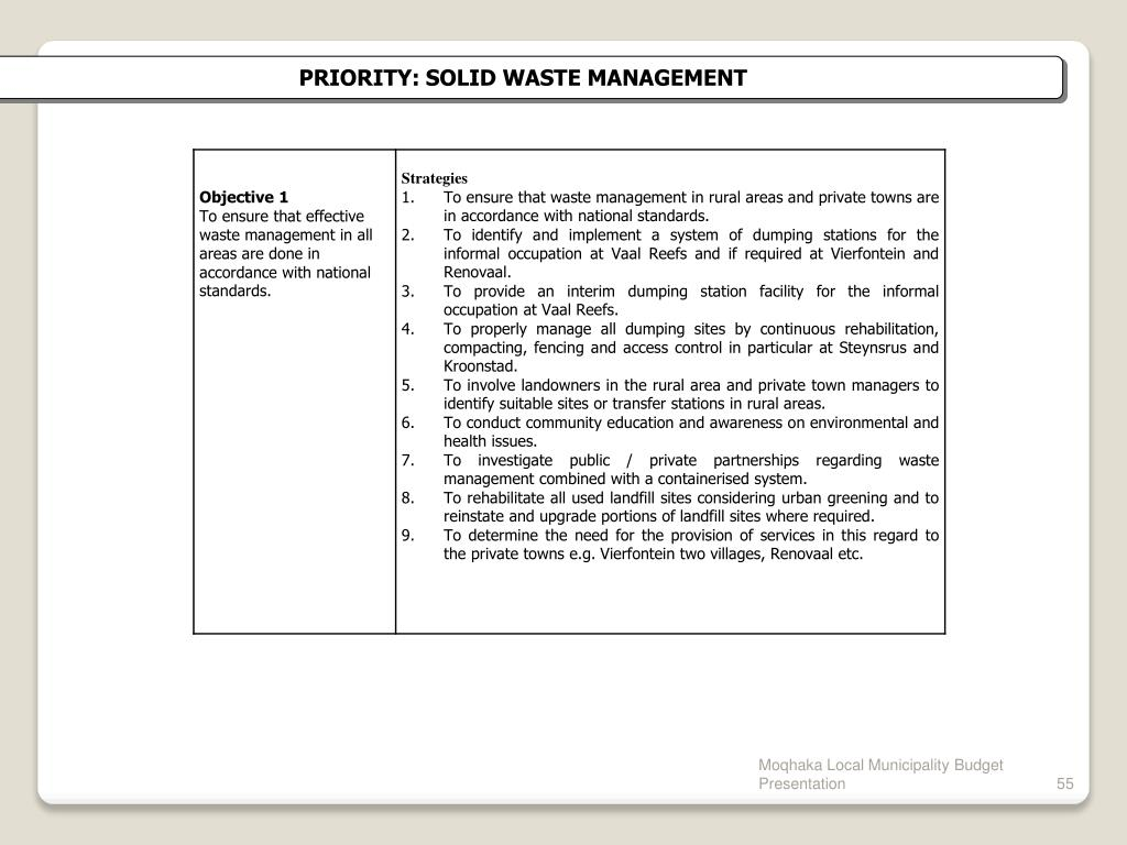 PRIORITY: SOLID WASTE MANAGEMENT