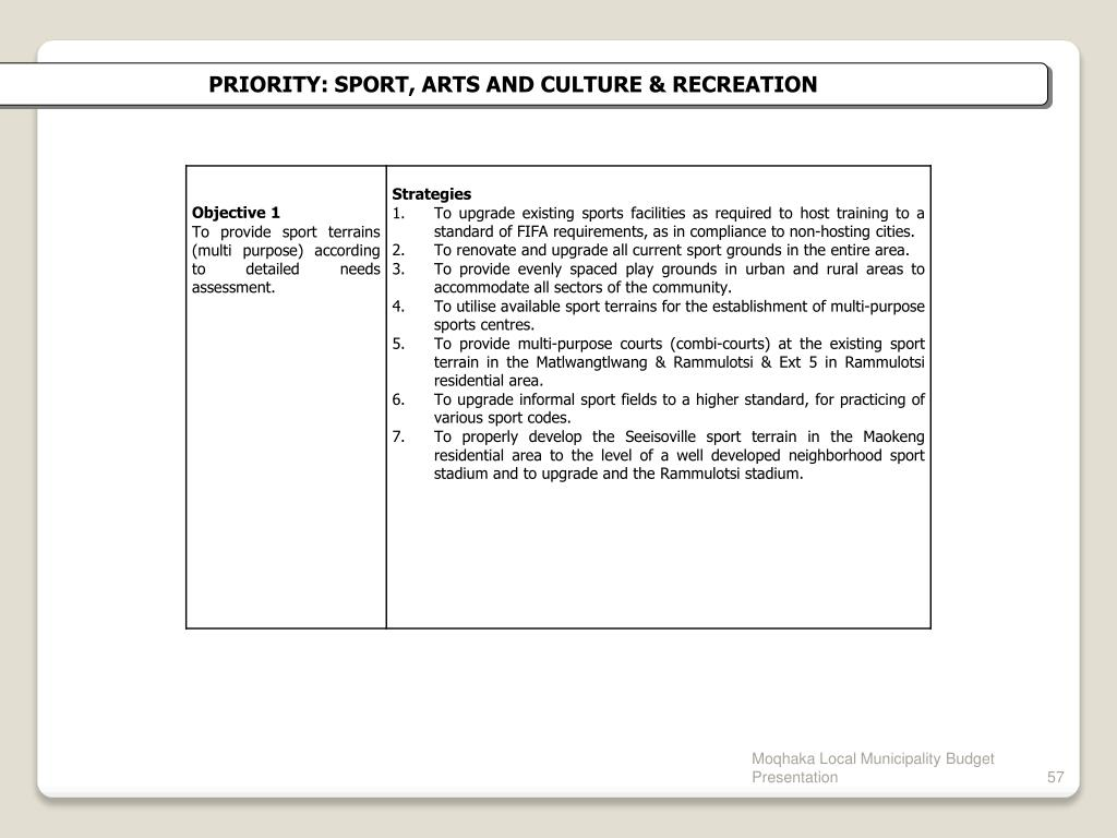 PRIORITY: SPORT, ARTS AND CULTURE & RECREATION