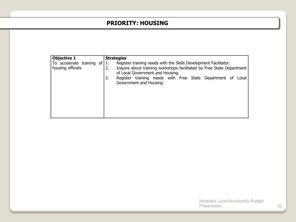 PRIORITY: HOUSING