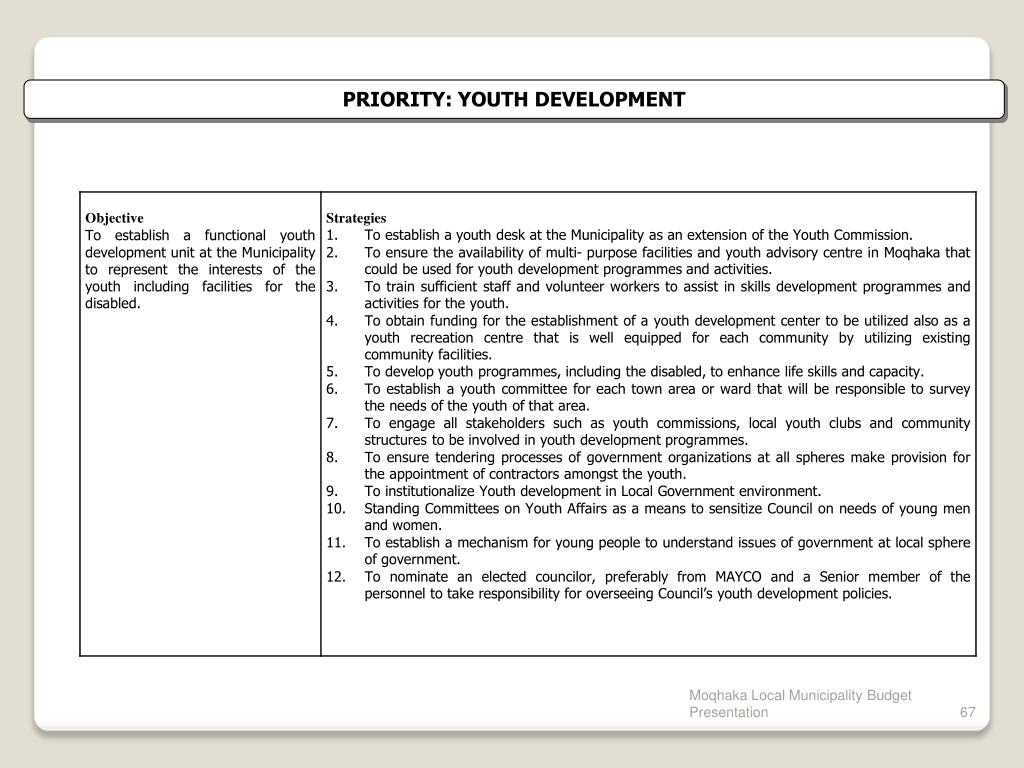 PRIORITY: YOUTH DEVELOPMENT