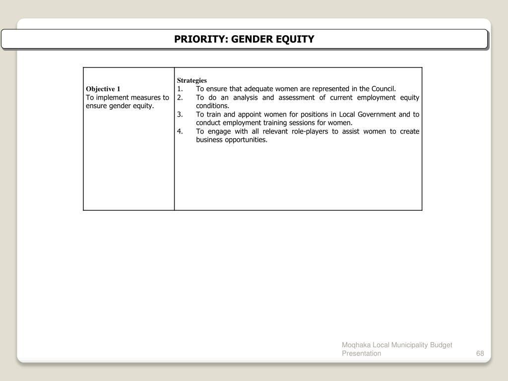 PRIORITY: GENDER EQUITY