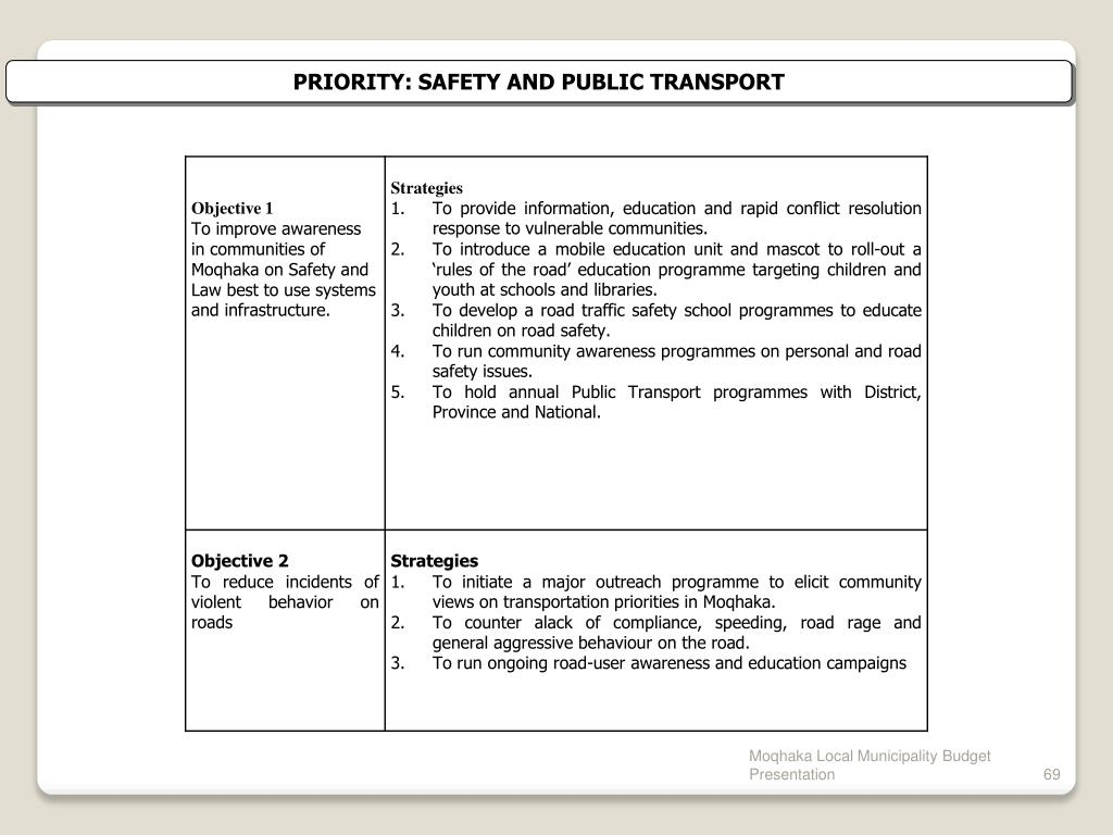 PRIORITY: SAFETY AND PUBLIC TRANSPORT