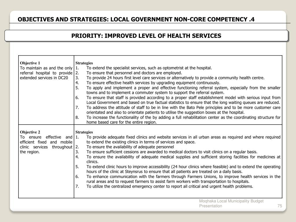 OBJECTIVES AND STRATEGIES: LOCAL GOVERNMENT NON-CORE COMPETENCY .4