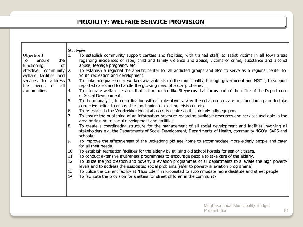 PRIORITY: WELFARE SERVICE PROVISION