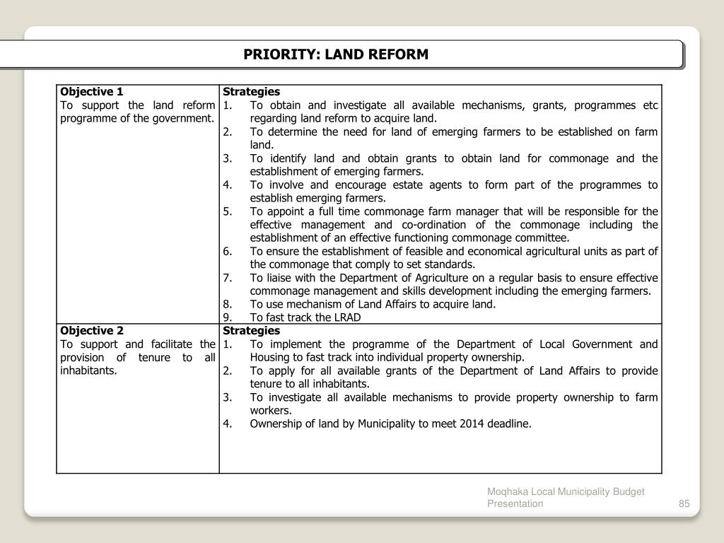 PRIORITY: LAND REFORM