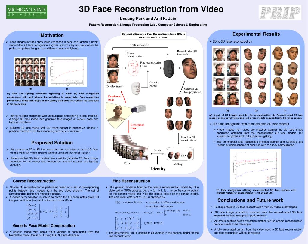 3D Face Reconstruction from Video