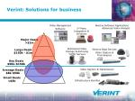 verint solutions for business