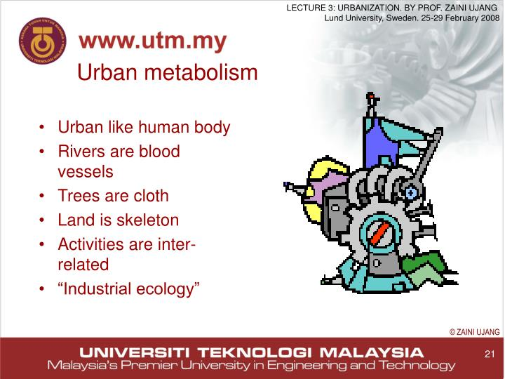 Urban like human body