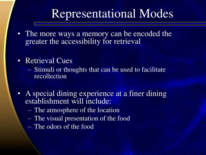 Representational Modes
