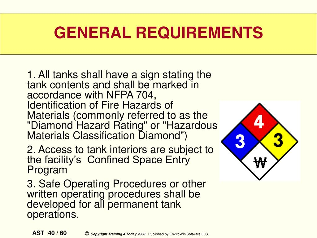 "1. All tanks shall have a sign stating the tank contents and shall be marked in accordance with NFPA 704, Identification of Fire Hazards of Materials (commonly referred to as the ""Diamond Hazard Rating"" or ""Hazardous Materials Classification Diamond"")"