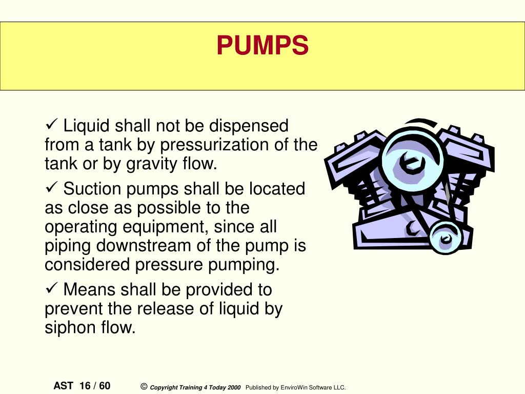 Liquid shall not be dispensed from a tank by pressurization of the tank or by gravity flow.