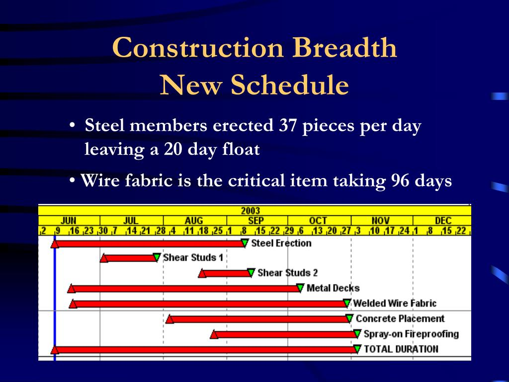 Construction Breadth