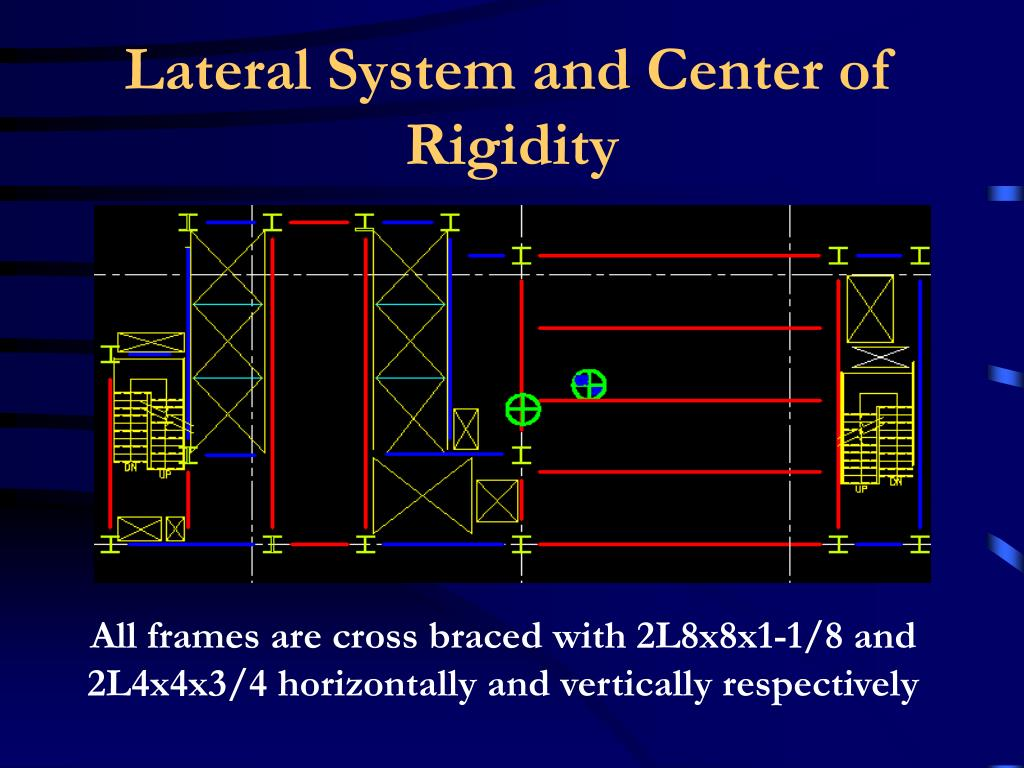 Lateral System and Center of Rigidity