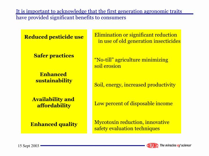 It is important to acknowledge that the first generation agronomic traits have provided significant ...