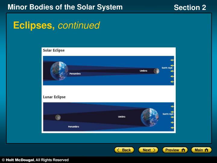 Eclipses,
