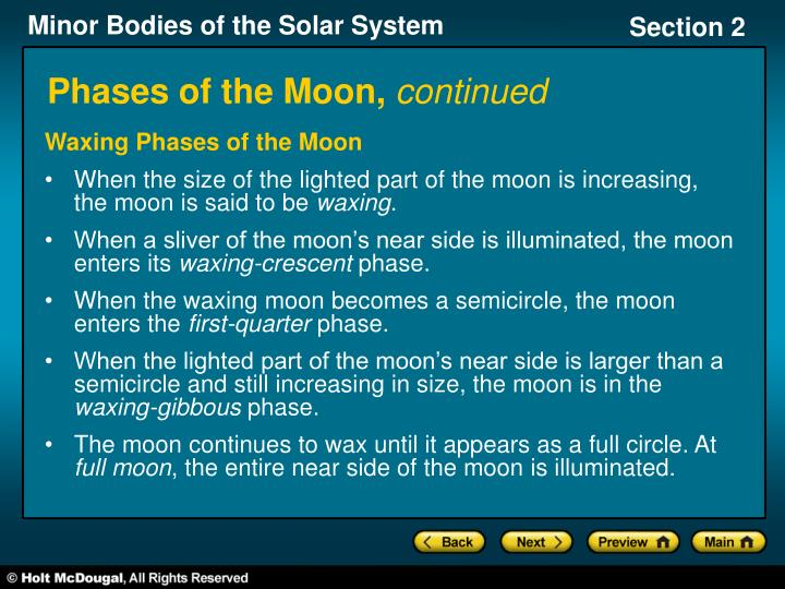 Phases of the Moon,