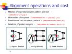 alignment operations and cost