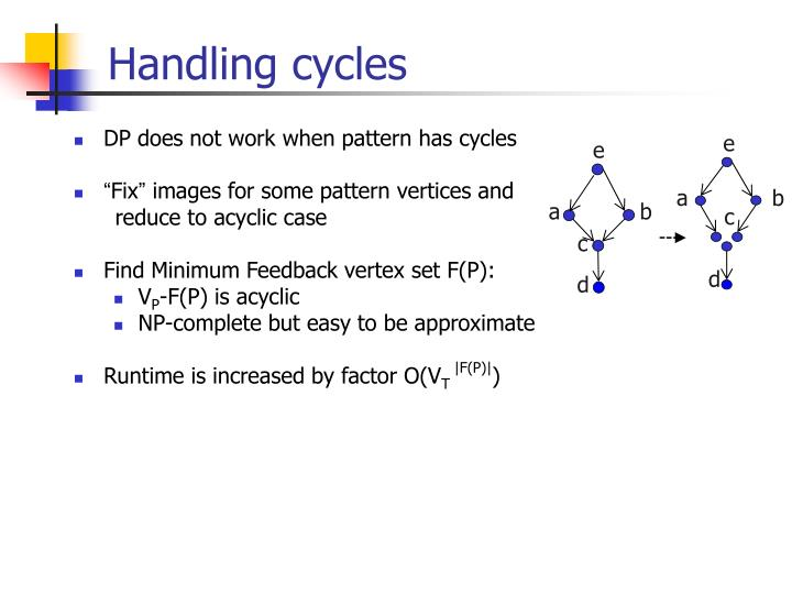 Handling cycles