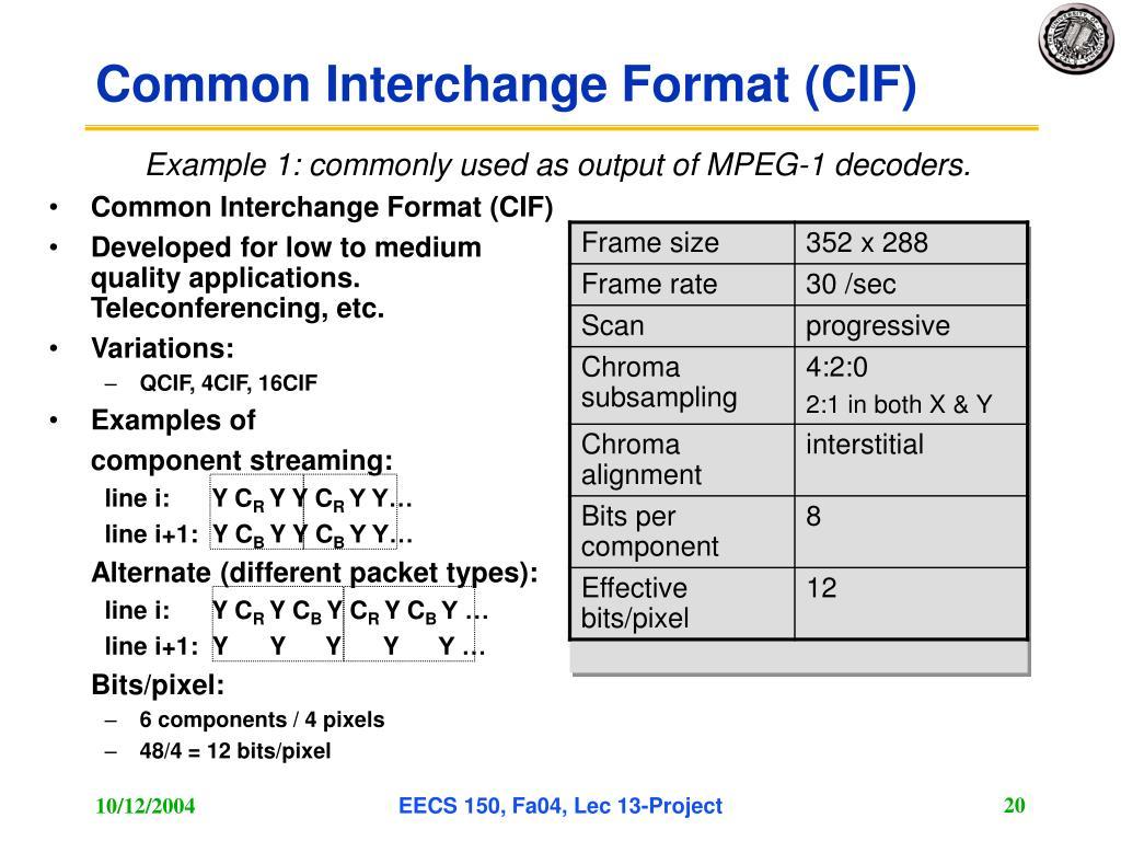 Common Interchange Format (CIF)
