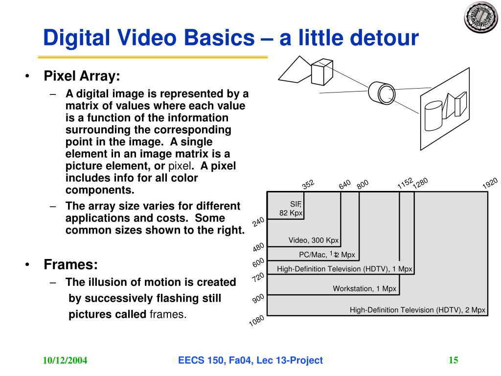 Digital Video Basics – a little detour