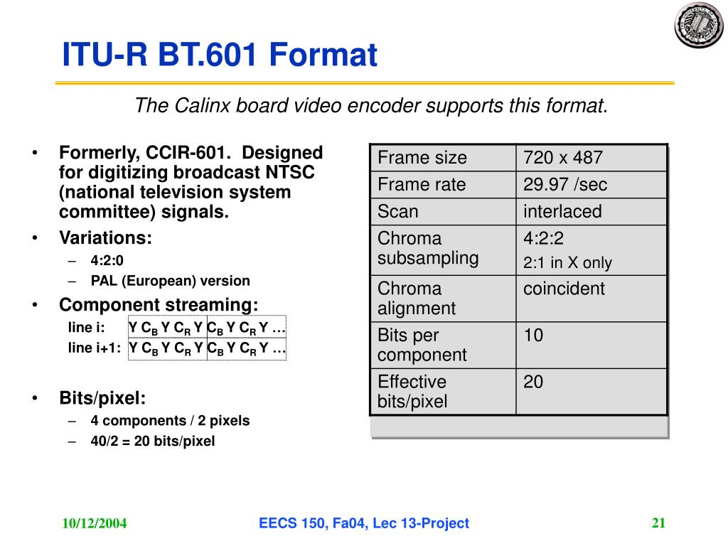 Formerly, CCIR-601.  Designed for digitizing broadcast NTSC (national television system committee) signals.