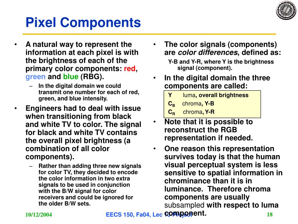 A natural way to represent the information at each pixel is with the brightness of each of the primary color components:
