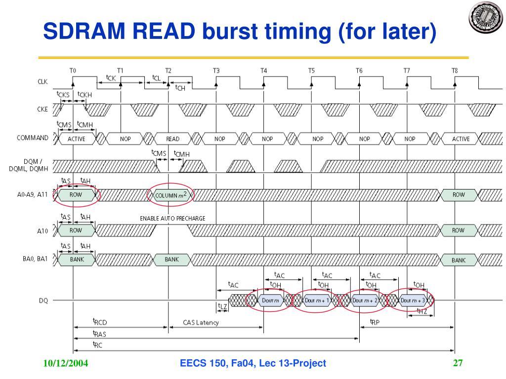 SDRAM READ burst timing (for later)