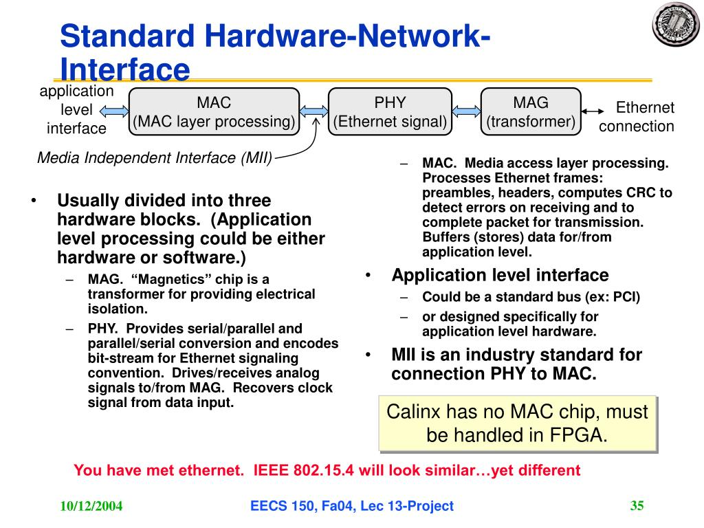 Usually divided into three hardware blocks.  (Application level processing could be either hardware or software.)