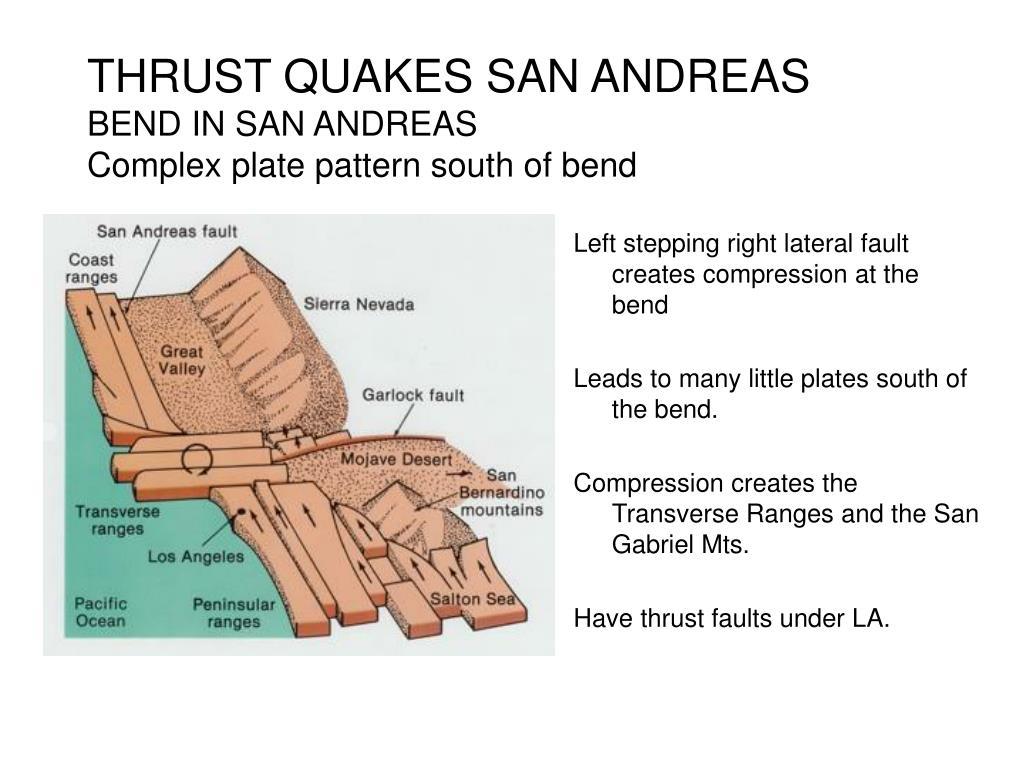 THRUST QUAKES SAN ANDREAS