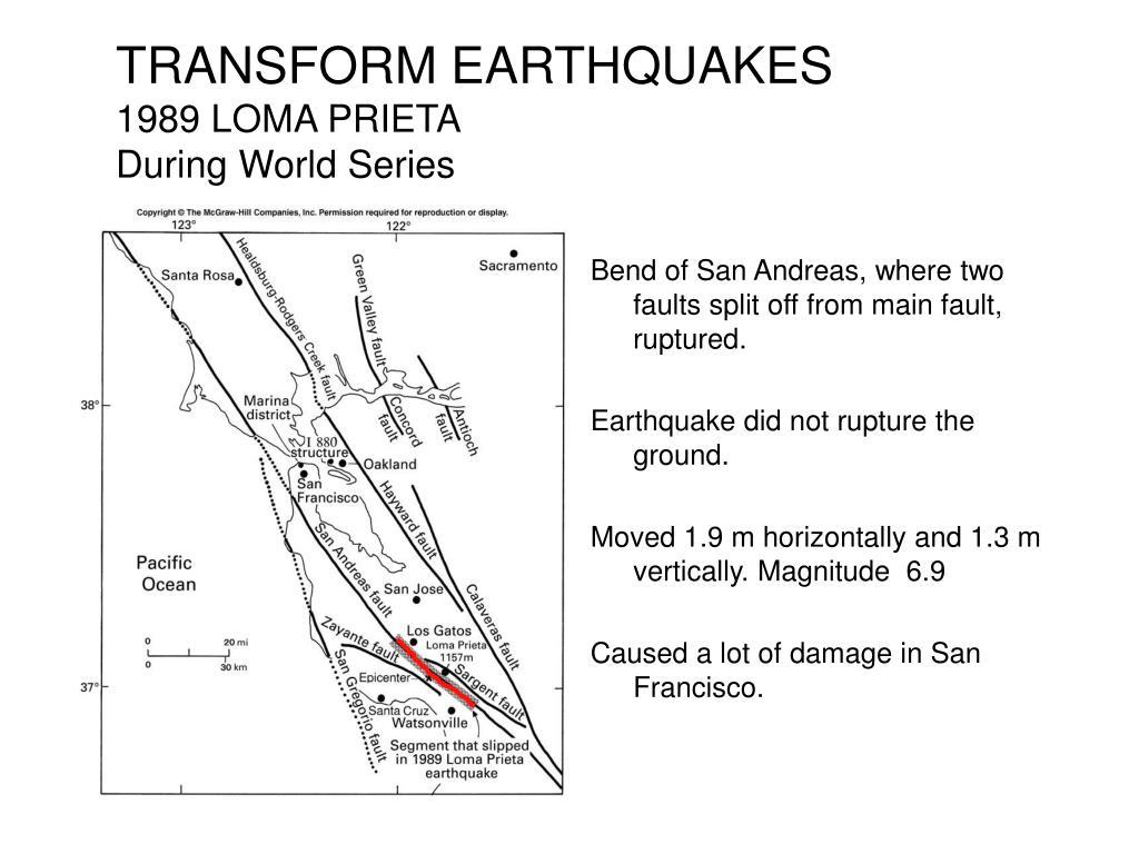 TRANSFORM EARTHQUAKES