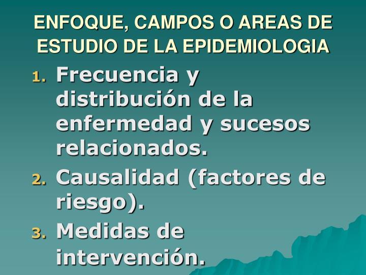 ENFOQUE, CAMPOS O AREAS DE ESTUDIO DE LA EPIDEMIOLOGIA