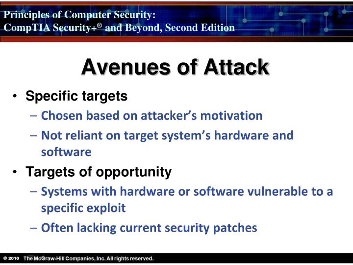 Avenues of Attack