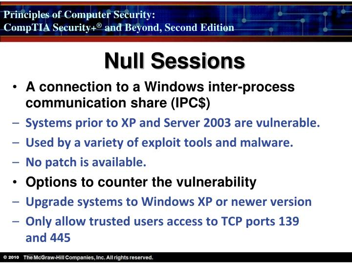 Null Sessions