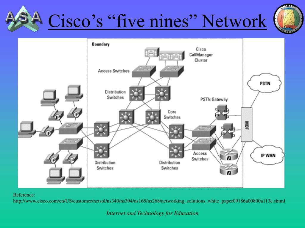 """Cisco's """"five nines"""" Network"""