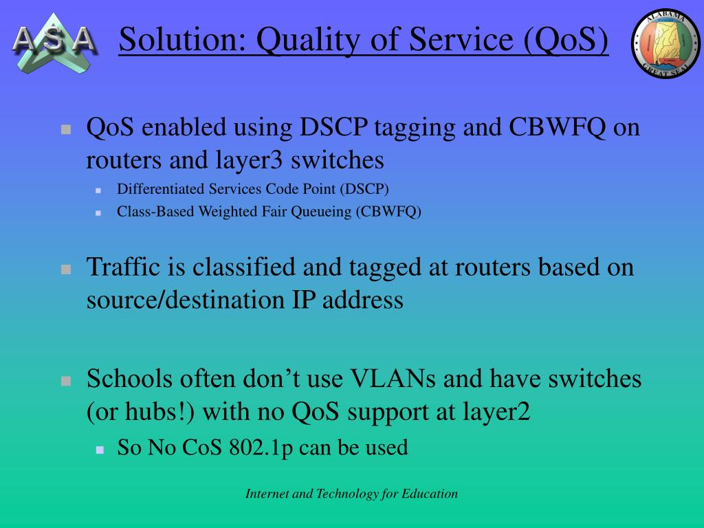 Solution: Quality of Service (QoS)