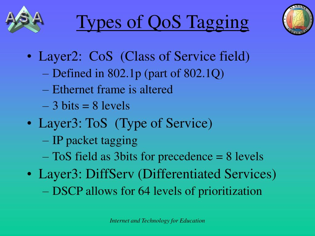 Types of QoS Tagging