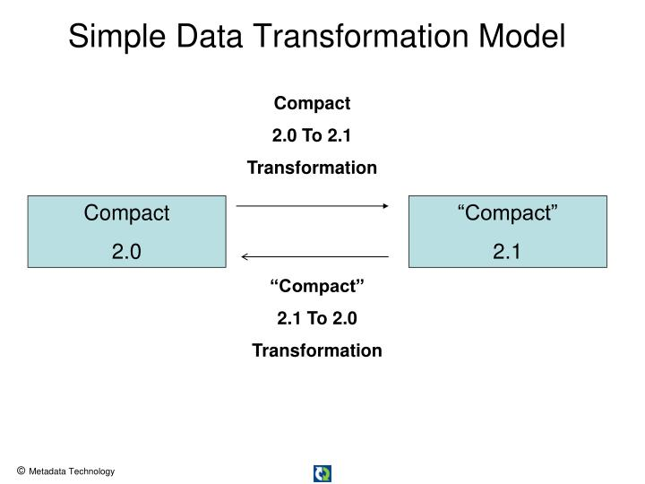 Simple Data Transformation Model