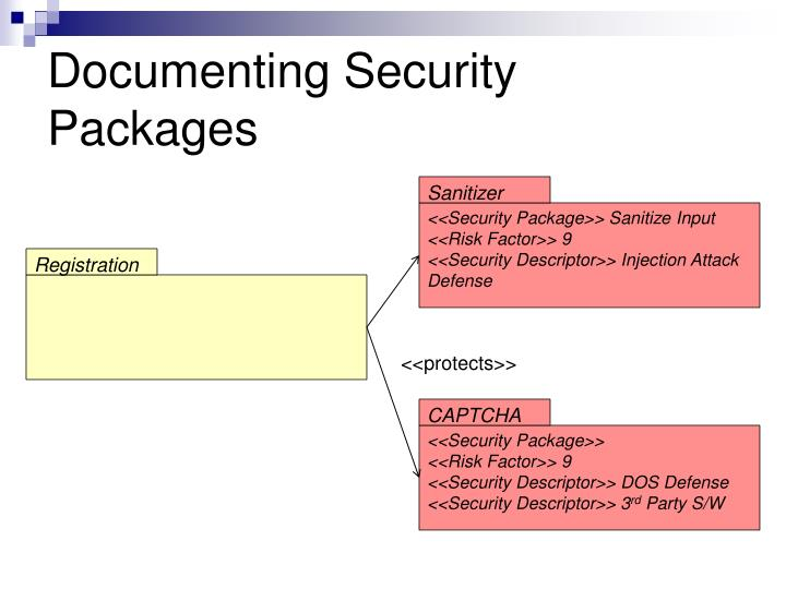 Documenting Security Packages