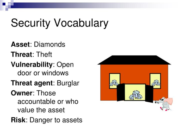 Security Vocabulary